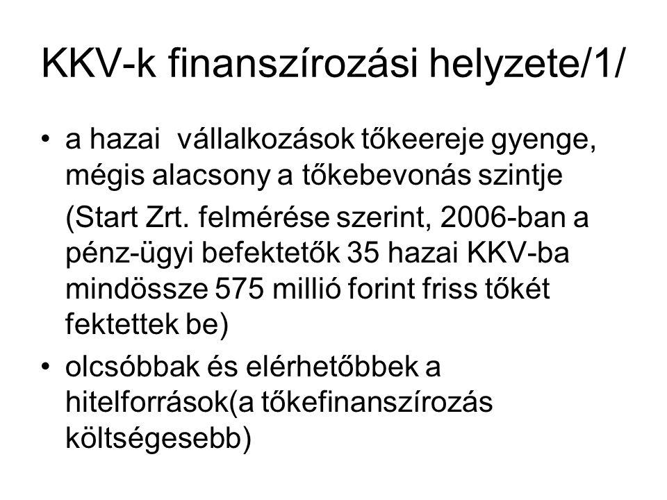 KKV-k finanszírozási helyzete/1/ a hazai vállalkozások tőkeereje gyenge, mégis alacsony a tőkebevonás szintje (Start Zrt.