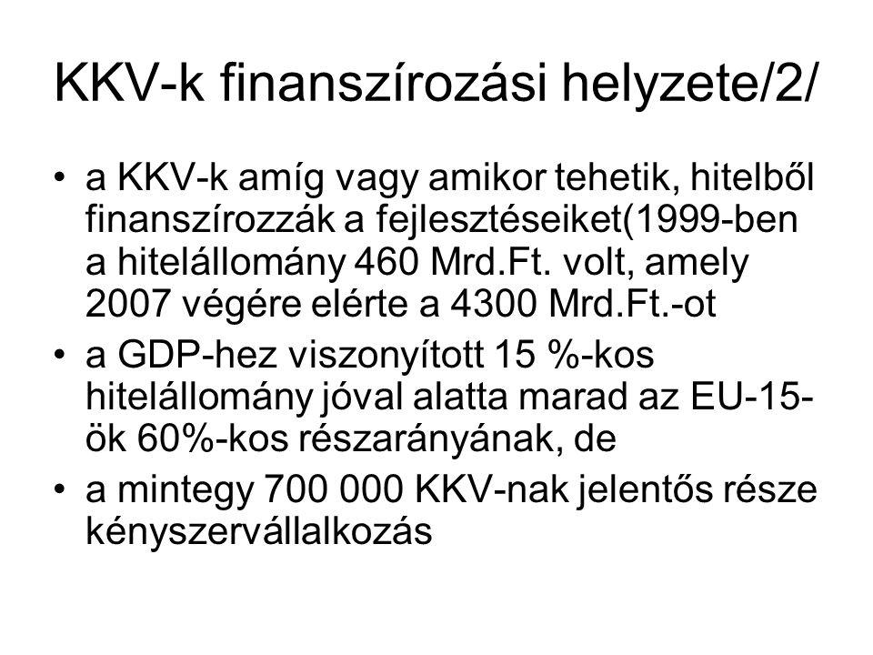 KKV-k finanszírozási helyzete/2/ a KKV-k amíg vagy amikor tehetik, hitelből finanszírozzák a fejlesztéseiket(1999-ben a hitelállomány 460 Mrd.Ft.