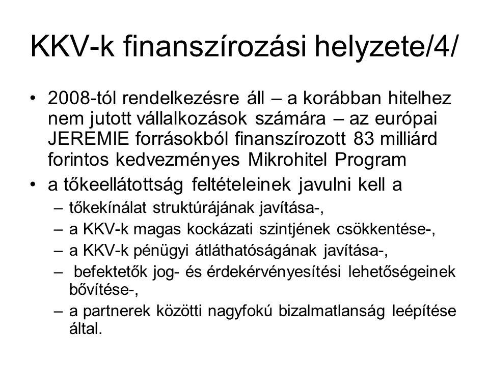KKV-k finanszírozási helyzete/4/ 2008-tól rendelkezésre áll – a korábban hitelhez nem jutott vállalkozások számára – az európai JEREMIE forrásokból finanszírozott 83 milliárd forintos kedvezményes Mikrohitel Program a tőkeellátottság feltételeinek javulni kell a –tőkekínálat struktúrájának javítása-, –a KKV-k magas kockázati szintjének csökkentése-, –a KKV-k pénügyi átláthatóságának javítása-, – befektetők jog- és érdekérvényesítési lehetőségeinek bővítése-, –a partnerek közötti nagyfokú bizalmatlanság leépítése által.