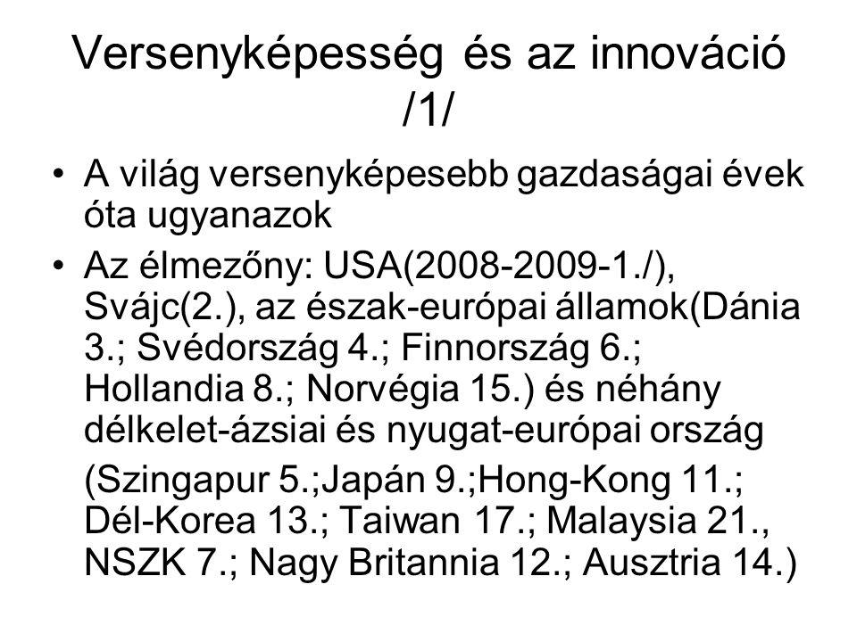 Versenyképesség és az innováció /1/ A világ versenyképesebb gazdaságai évek óta ugyanazok Az élmezőny: USA(2008-2009-1./), Svájc(2.), az észak-európai államok(Dánia 3.; Svédország 4.; Finnország 6.; Hollandia 8.; Norvégia 15.) és néhány délkelet-ázsiai és nyugat-európai ország (Szingapur 5.;Japán 9.;Hong-Kong 11.; Dél-Korea 13.; Taiwan 17.; Malaysia 21., NSZK 7.; Nagy Britannia 12.; Ausztria 14.)