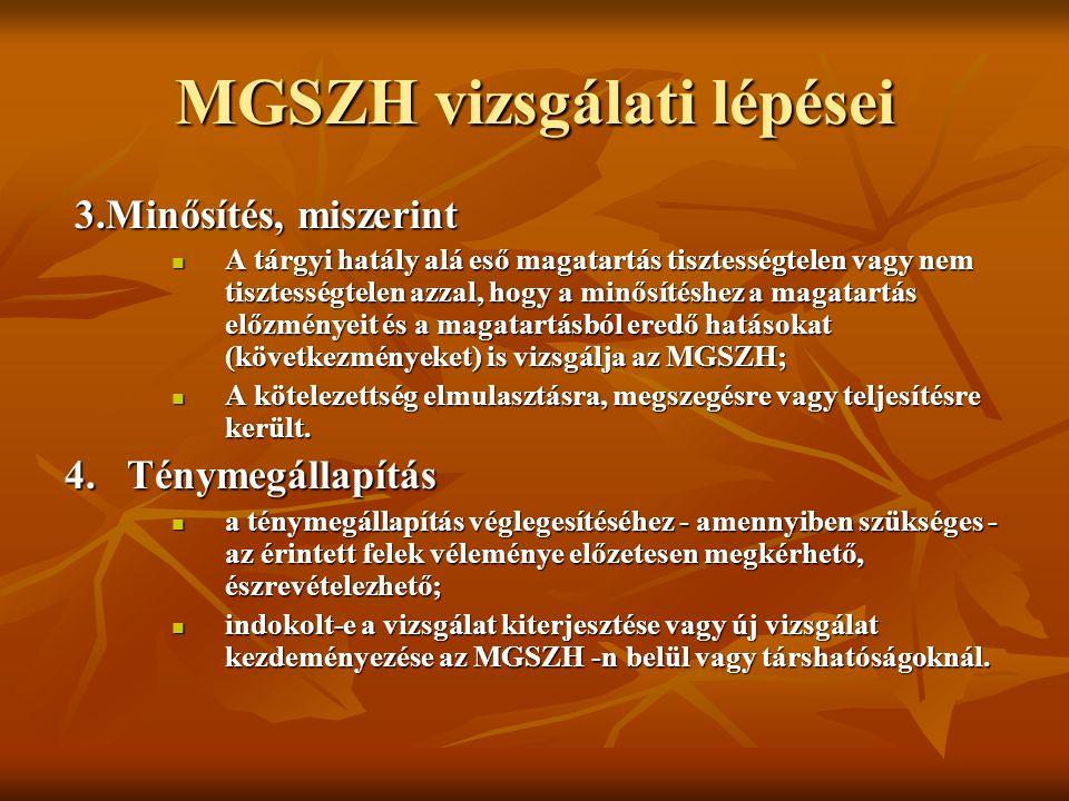 MGSZH vizsgálati lépései 3.Minősítés, miszerint 3.Minősítés, miszerint A tárgyi hatály alá eső magatartás tisztességtelen vagy nem tisztességtelen azzal, hogy a minősítéshez a magatartás előzményeit és a magatartásból eredő hatásokat (következményeket) is vizsgálja az MGSZH; A tárgyi hatály alá eső magatartás tisztességtelen vagy nem tisztességtelen azzal, hogy a minősítéshez a magatartás előzményeit és a magatartásból eredő hatásokat (következményeket) is vizsgálja az MGSZH; A kötelezettség elmulasztásra, megszegésre vagy teljesítésre került.