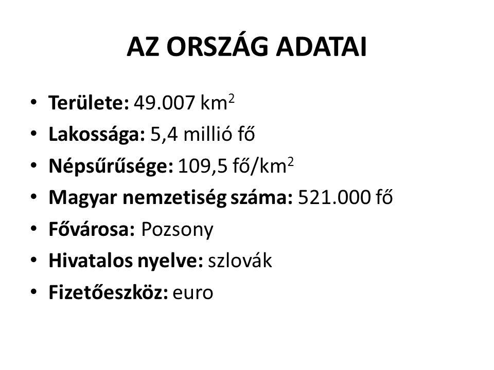 AZ ORSZÁG ADATAI Területe: 49.007 km 2 Lakossága: 5,4 millió fő Népsűrűsége: 109,5 fő/km 2 Magyar nemzetiség száma: 521.000 fő Fővárosa: Pozsony Hivat