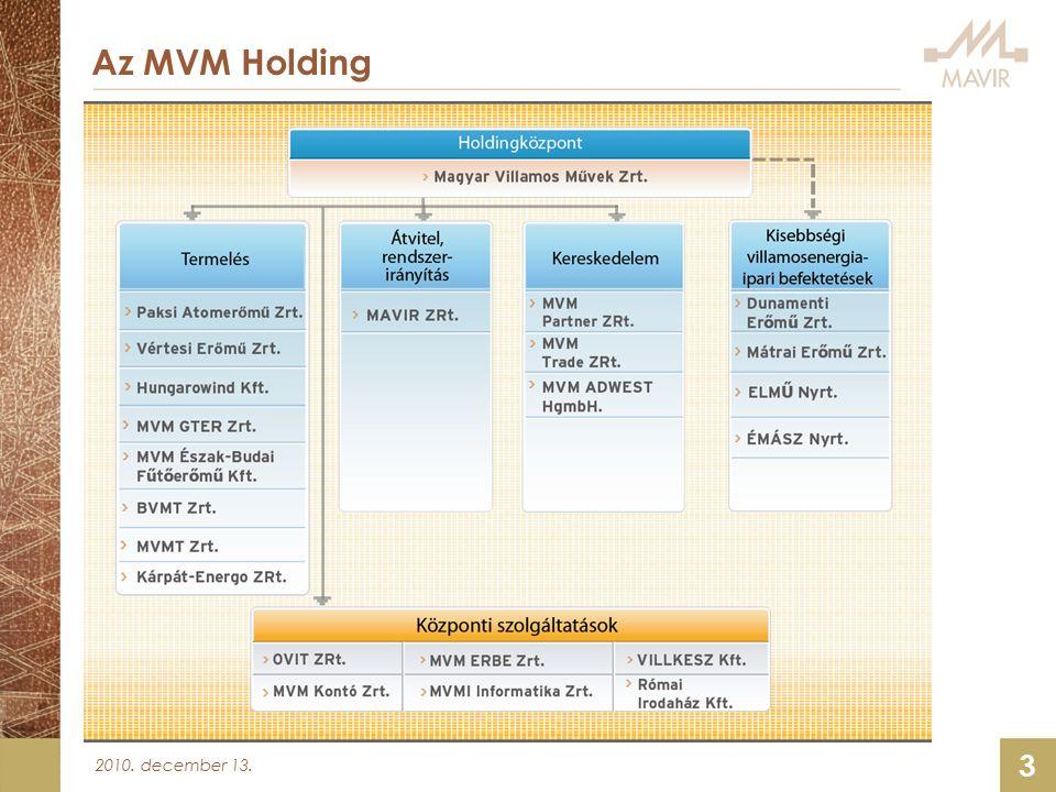 2010. december 13. 3 Az MVM Holding
