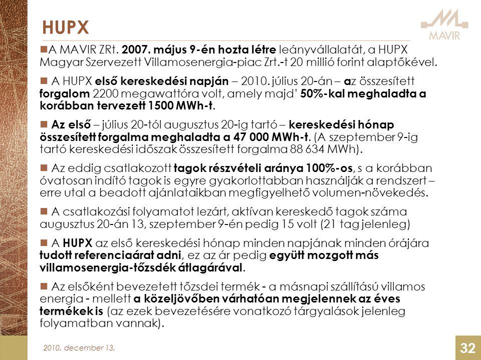 2010. december 13. 32 HUPX A MAVIR ZRt. 2007.