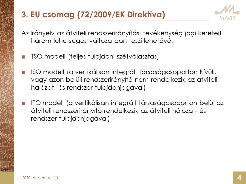2010.december 13. 5 A MAVIR ZRt.