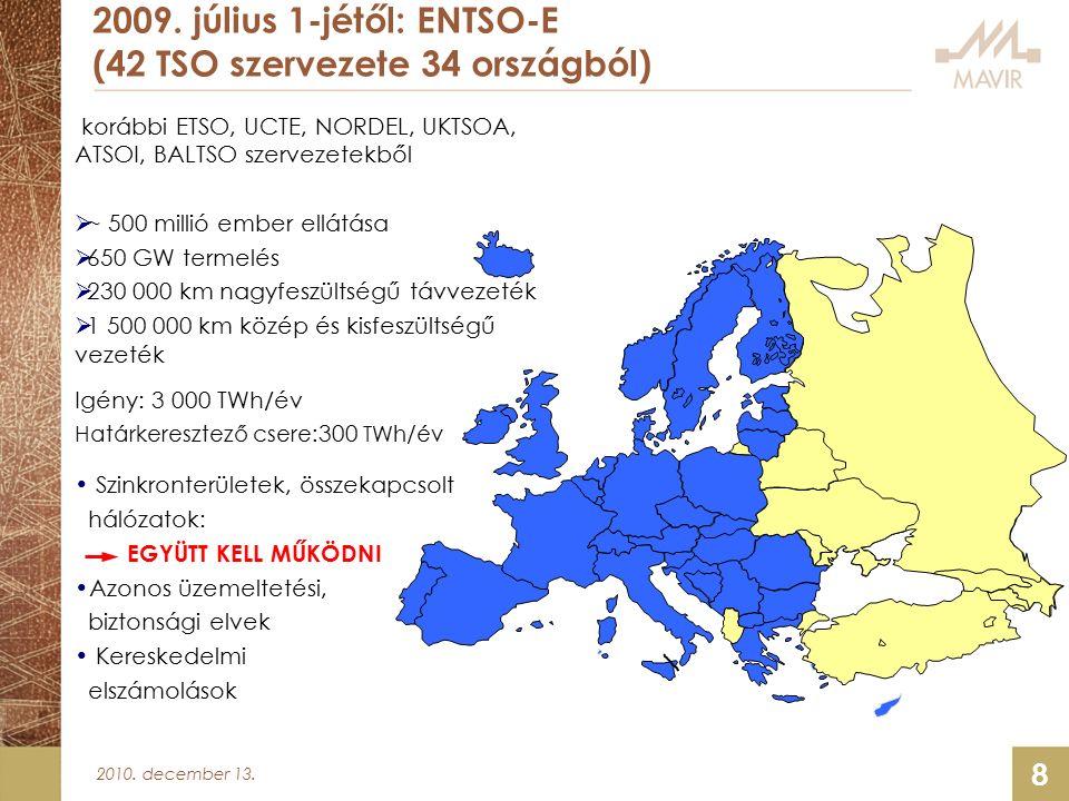 2010.december 13. 29 Napközbeni kapacitás-felosztás Magyar-román határmetszék: 2010.