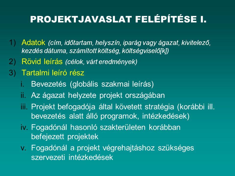 PROJEKTJAVASLAT FELÉPÍTÉSE I.