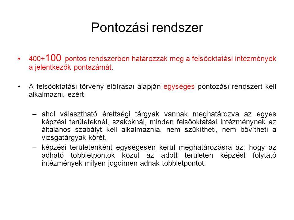 Pontozási rendszer 400+ 100 pontos rendszerben határozzák meg a felsőoktatási intézmények a jelentkezők pontszámát.