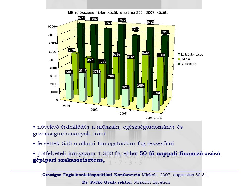 Országos Foglalkoztatáspolitikai Konferencia Miskolc, 2007.