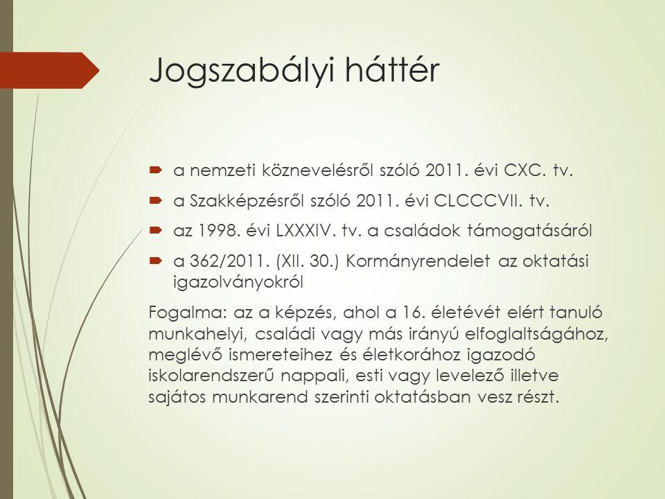 Jogszabályi háttér  a nemzeti köznevelésről szóló 2011.