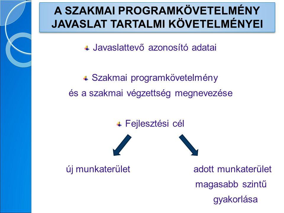 Javaslattevő azonosító adatai Szakmai programkövetelmény és a szakmai végzettség megnevezése Fejlesztési cél új munkaterület adott munkaterület magasabb szintű gyakorlása