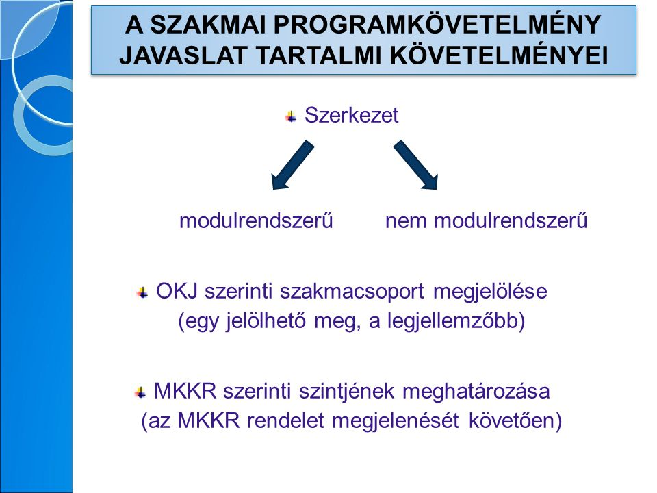 A SZAKMAI PROGRAMKÖVETELMÉNY JAVASLAT TARTALMI KÖVETELMÉNYEI Szerkezet modulrendszerű nem modulrendszerű OKJ szerinti szakmacsoport megjelölése (egy jelölhető meg, a legjellemzőbb) MKKR szerinti szintjének meghatározása (az MKKR rendelet megjelenését követően)