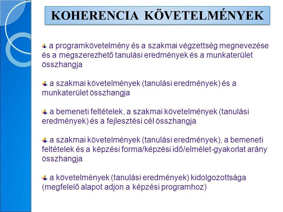 KOHERENCIA KÖVETELMÉNYEK a programkövetelmény és a szakmai végzettség megnevezése és a megszerezhető tanulási eredmények és a munkaterület összhangja a szakmai követelmények (tanulási eredmények) és a munkaterület összhangja a bemeneti feltételek, a szakmai követelmények (tanulási eredmények) és a fejlesztési cél összhangja a szakmai követelmények (tanulási eredmények), a bemeneti feltételek és a képzési forma/képzési idő/elmélet-gyakorlat arány összhangja a követelmények (tanulási eredmények) kidolgozottsága (megfelelő alapot adjon a képzési programhoz)