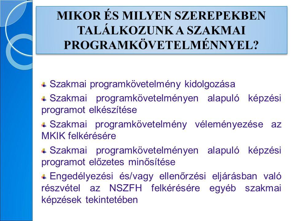 AZ ELŐADÁS TARTALMA A szakmai programkövetelmény helye a felnőttképzés rendszerében, jogi háttere, nyilvántartásba vétele A szakmai programkövetelmény tartalmi követelményei A követelmények tanulási eredmény alapú kidolgozása