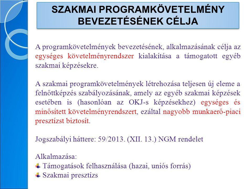 SZAKMAI PROGRAMKÖVETELMÉNY BEVEZETÉSÉNEK CÉLJA A programkövetelmények bevezetésének, alkalmazásának célja az egységes követelményrendszer kialakítása a támogatott egyéb szakmai képzésekre.