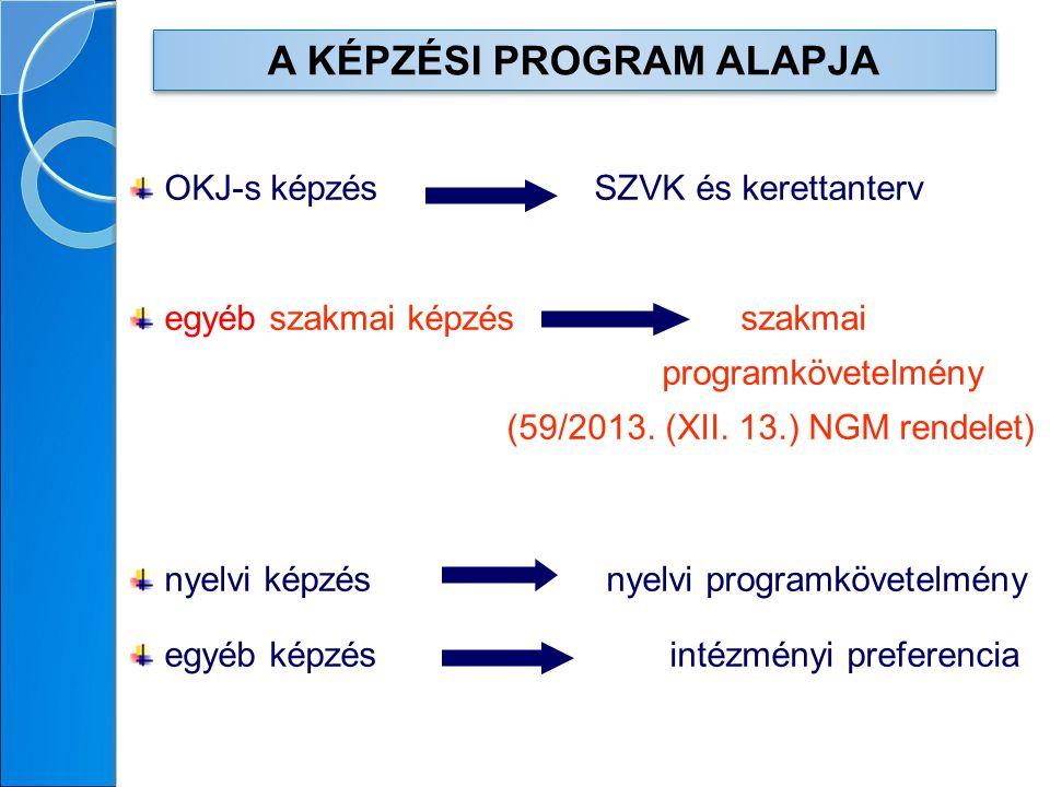 1.Felnőttképzési program kereteinek tervezése 2.