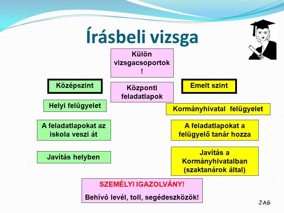 Írásbeli vizsga KözépszintEmelt szint Külön vizsgacsoportok .