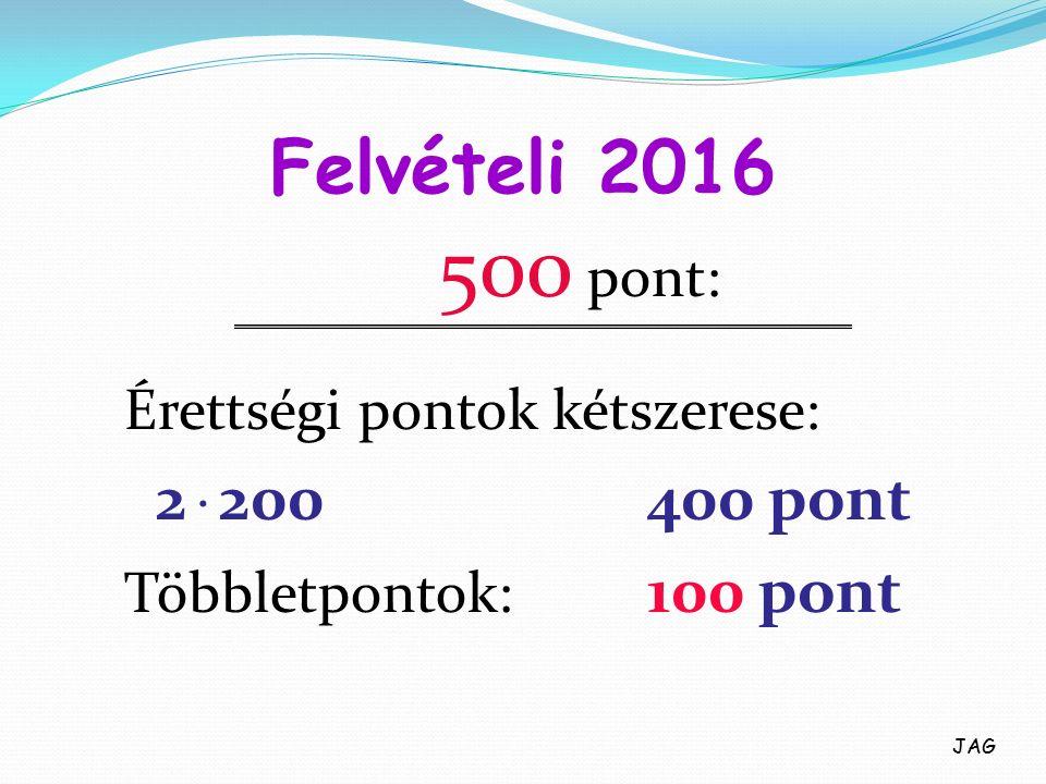 Felvételi 2016 500 pont: Érettségi pontok kétszerese: 2. 200 400 pont Többletpontok: 100 pont JAG