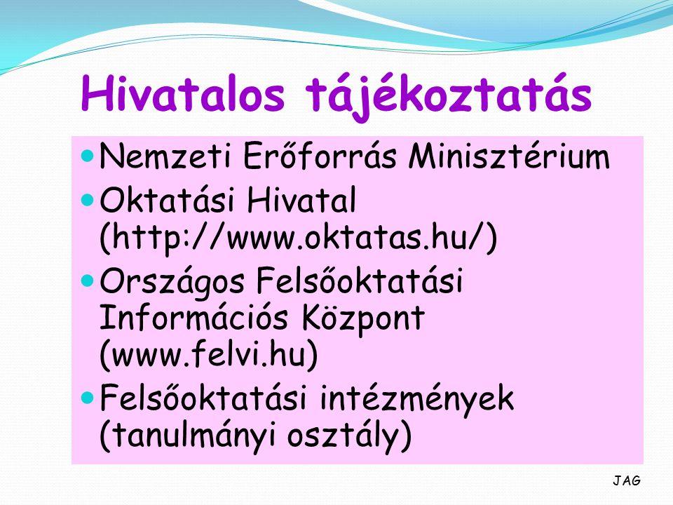 Hivatalos tájékoztatás Nemzeti Erőforrás Minisztérium Oktatási Hivatal (http://www.oktatas.hu/) Országos Felsőoktatási Információs Központ (www.felvi.hu) Felsőoktatási intézmények (tanulmányi osztály) JAG
