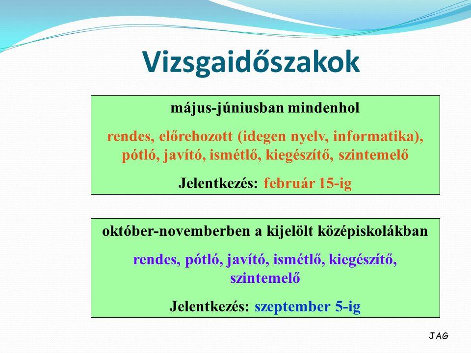 Idegen nyelvi érettségi A középszintű idegen nyelvi vizsgákon az olvasott szöveg értése, az íráskészség, a nyelvhelyesség és hallott szöveg értése együttesen egy vizsgarésznek számít (írásbeli), ezért a 12%-os szabály az együttes eredményre vonatkozik.
