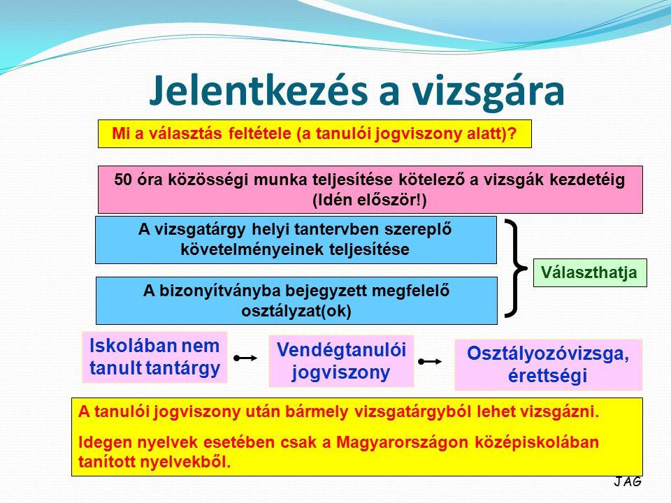 Időpont egyeztetés! www.oktatas.hu JAG