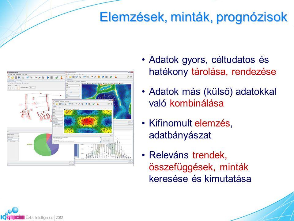 Elemzések, minták, prognózisok Adatok gyors, céltudatos és hatékony tárolása, rendezése Adatok más (külső) adatokkal való kombinálása Kifinomult elemzés, adatbányászat Releváns trendek, összefüggések, minták keresése és kimutatása