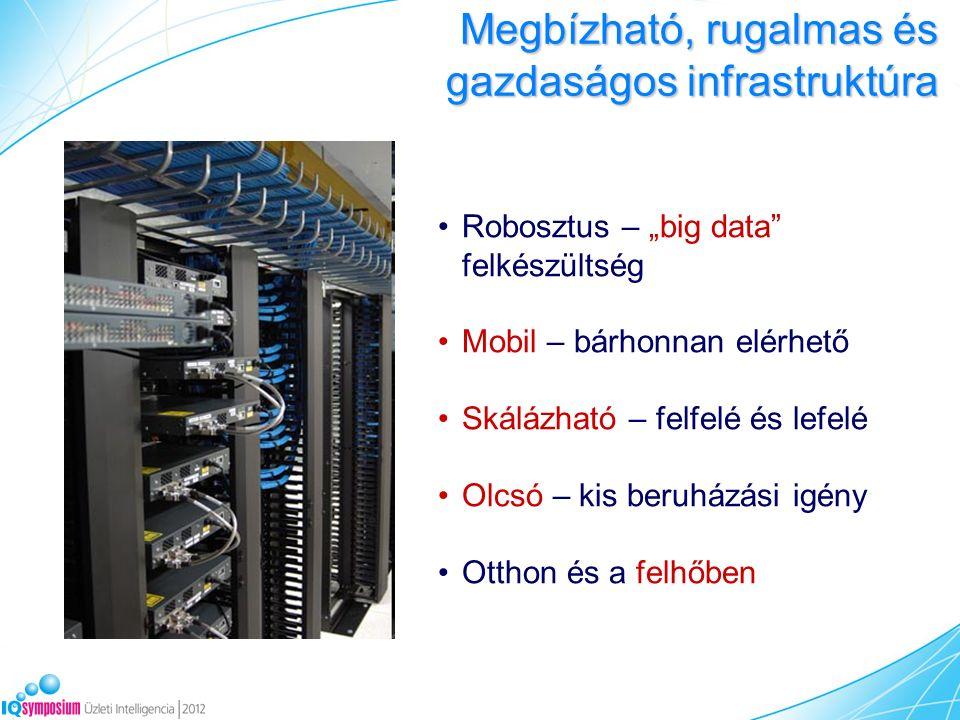 """Megbízható, rugalmas és gazdaságos infrastruktúra Robosztus – """"big data felkészültség Mobil – bárhonnan elérhető Skálázható – felfelé és lefelé Olcsó – kis beruházási igény Otthon és a felhőben"""