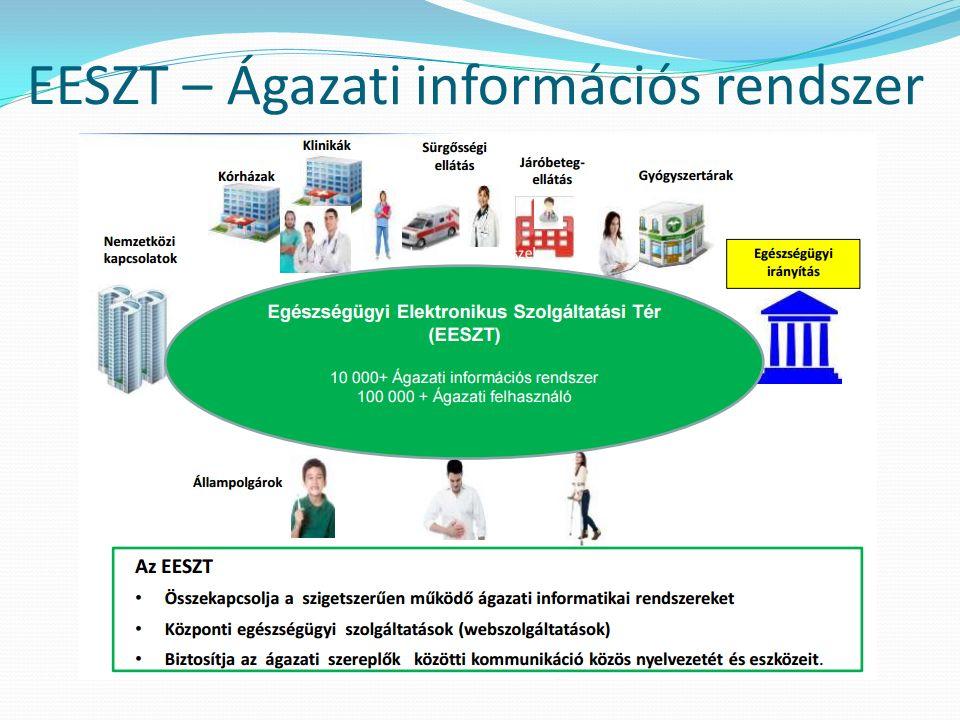 EESZT – Ágazati információs rendszer