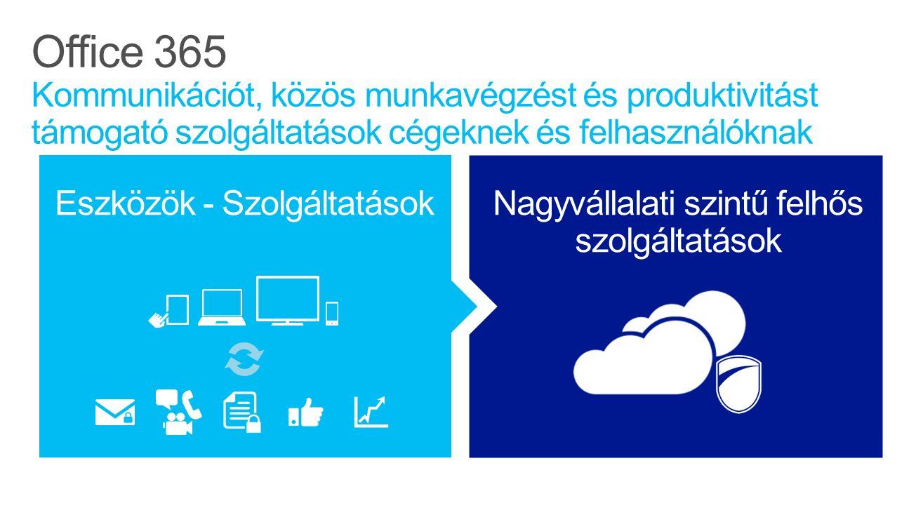 Nagyvállalati szintű felhős szolgáltatások Eszközök - Szolgáltatások