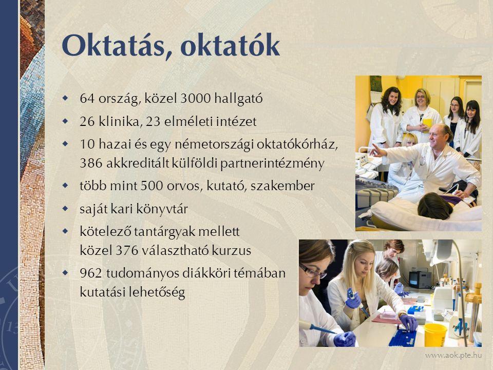 www.aok.pte.hu Oktatás, oktatók  64 ország, közel 3000 hallgató  26 klinika, 23 elméleti intézet  10 hazai és egy németországi oktatókórház, 386 akkreditált külföldi partnerintézmény  több mint 500 orvos, kutató, szakember  saját kari könyvtár  kötelező tantárgyak mellett közel 376 választható kurzus  962 tudományos diákköri témában kutatási lehetőség