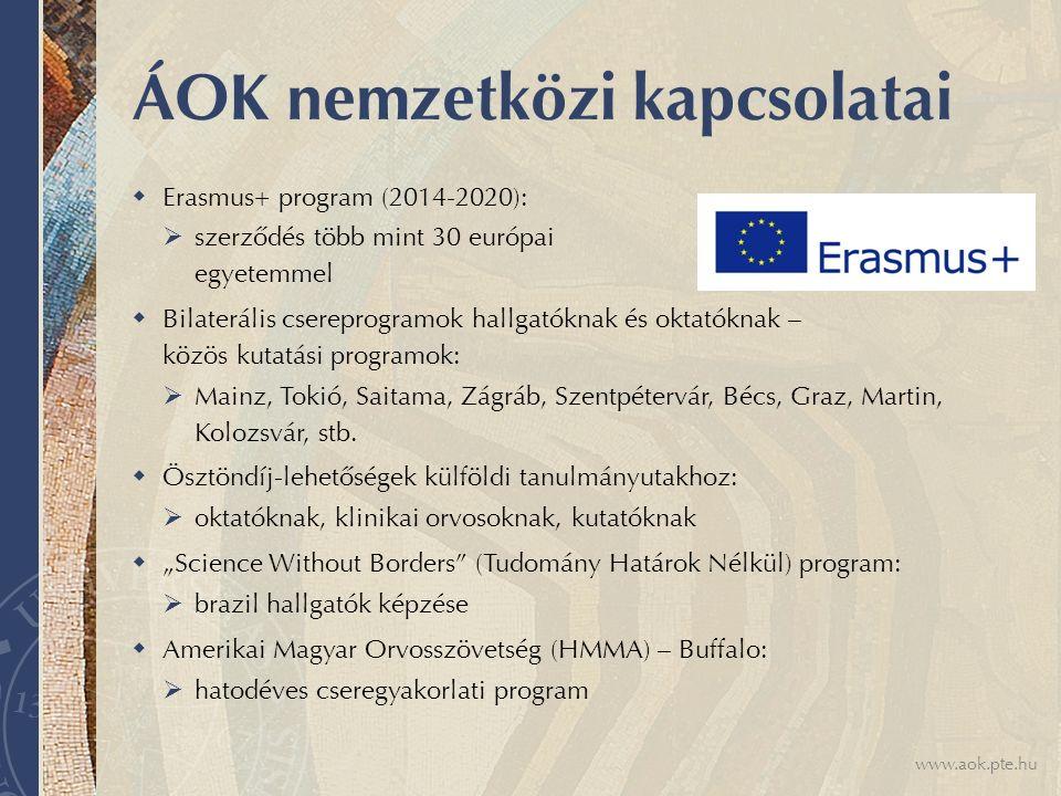 www.aok.pte.hu ÁOK nemzetközi kapcsolatai  Erasmus+ program (2014-2020):  szerződés több mint 30 európai egyetemmel  Bilaterális csereprogramok hallgatóknak és oktatóknak – közös kutatási programok:  Mainz, Tokió, Saitama, Zágráb, Szentpétervár, Bécs, Graz, Martin, Kolozsvár, stb.