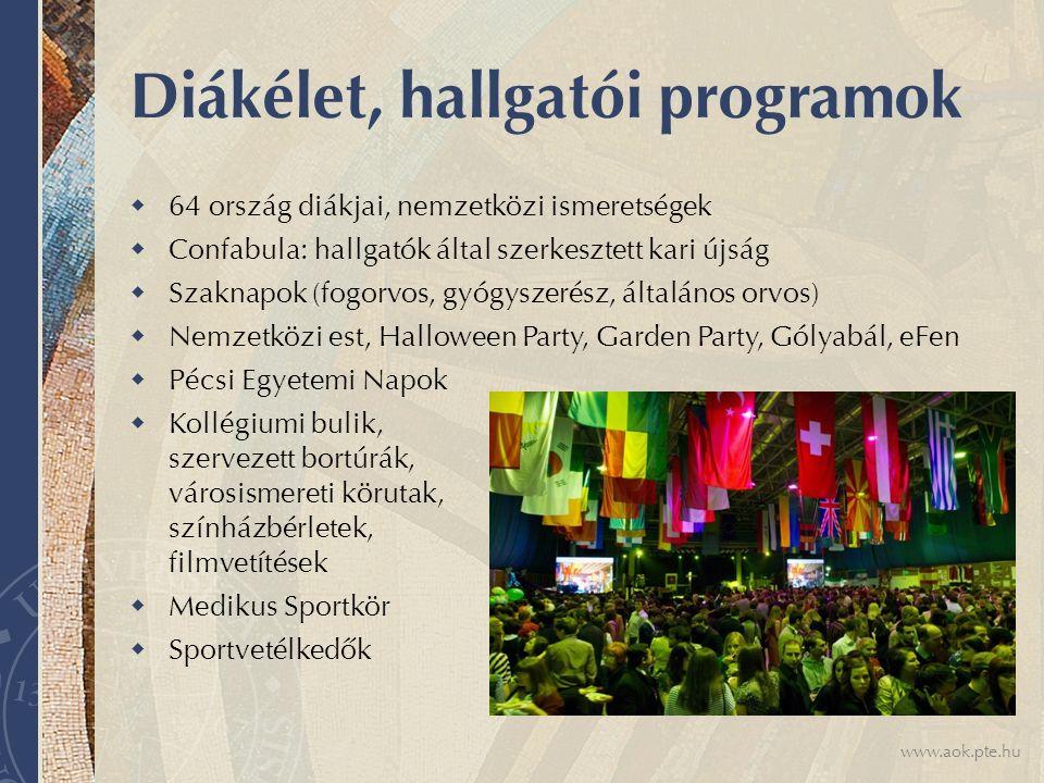 www.aok.pte.hu Diákélet, hallgatói programok  64 ország diákjai, nemzetközi ismeretségek  Confabula: hallgatók által szerkesztett kari újság  Szaknapok (fogorvos, gyógyszerész, általános orvos)  Nemzetközi est, Halloween Party, Garden Party, Gólyabál, eFen  Pécsi Egyetemi Napok  Kollégiumi bulik, szervezett bortúrák, városismereti körutak, színházbérletek, filmvetítések  Medikus Sportkör  Sportvetélkedők