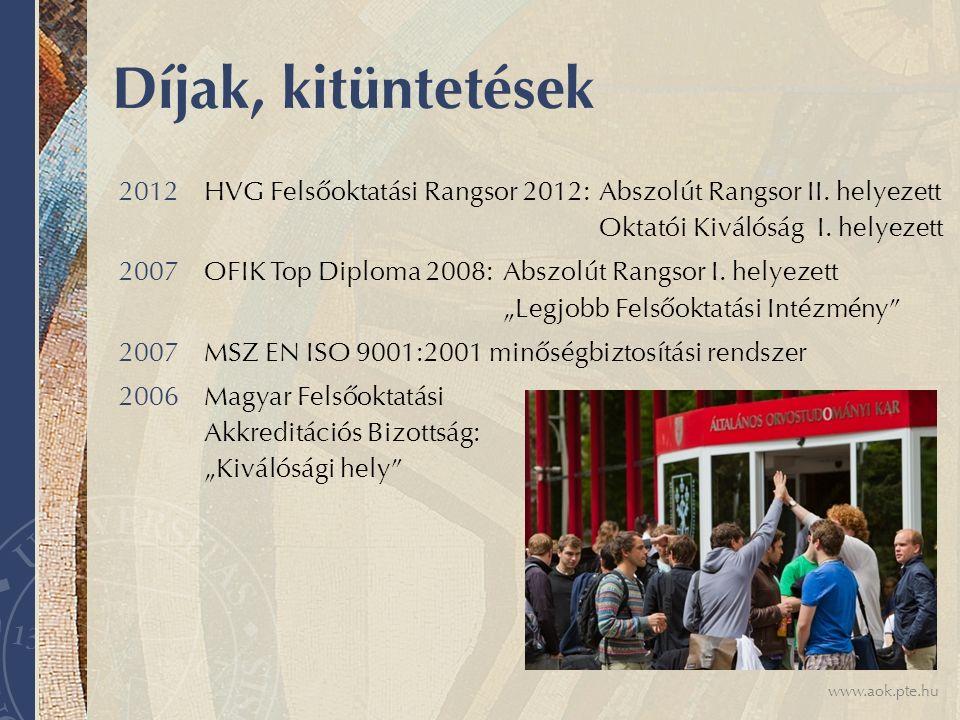 www.aok.pte.hu Díjak, kitüntetések 2012HVG Felsőoktatási Rangsor 2012:Abszolút Rangsor II.