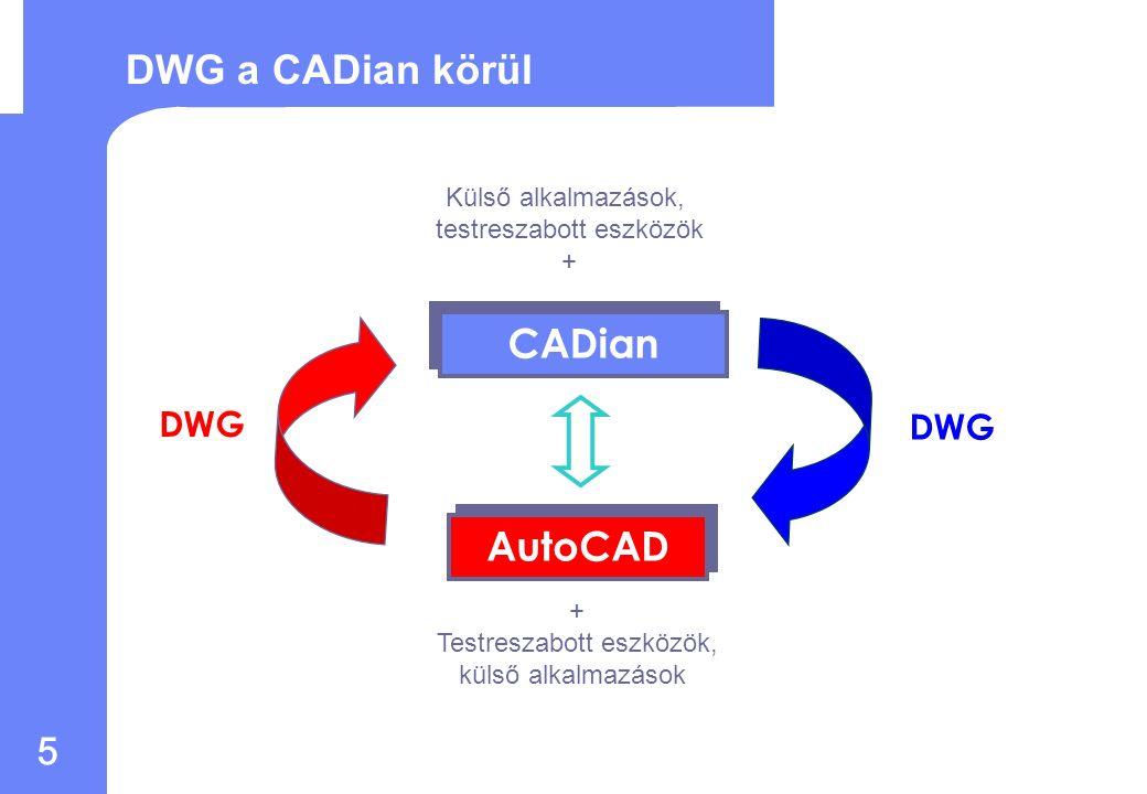 5 AutoCAD DWG a CADian körül CADian DWG Külső alkalmazások, testreszabott eszközök + Testreszabott eszközök, külső alkalmazások