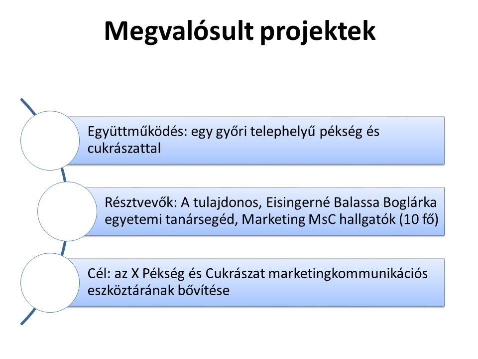 Megvalósult projektek Együttműködés: egy győri telephelyű pékség és cukrászattal Résztvevők: A tulajdonos, Eisingerné Balassa Boglárka egyetemi tanársegéd, Marketing MsC hallgatók (10 fő) Cél: az X Pékség és Cukrászat marketingkommunikációs eszköztárának bővítése