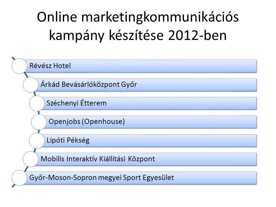 Online marketingkommunikációs kampány készítése 2012-ben Révész Hotel Árkád Bevásárlóközpont Győr Széchenyi Étterem Openjobs (Openhouse) Lipóti Pékség Mobilis Interaktív Kiállítási Központ Győr-Moson-Sopron megyei Sport Egyesület