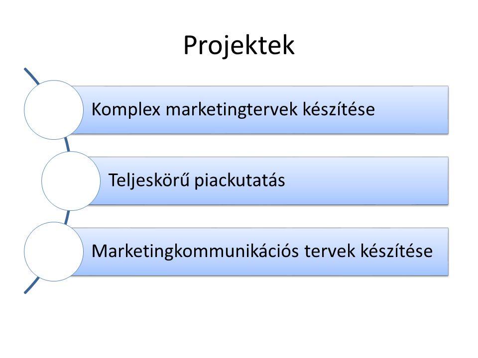 Projektek Komplex marketingtervek készítése Teljeskörű piackutatás Marketingkommunikációs tervek készítése