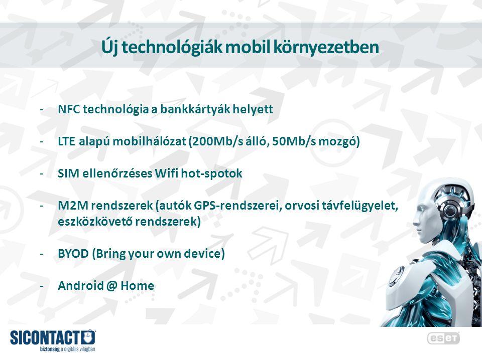 Új technológiák mobil környezetben -NFC technológia a bankkártyák helyett -LTE alapú mobilhálózat (200Mb/s álló, 50Mb/s mozgó) -SIM ellenőrzéses Wifi