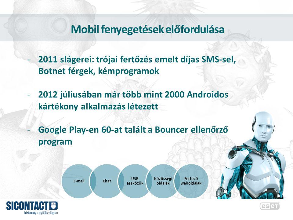 Mobil fenyegetések előfordulása -2011 slágerei: trójai fertőzés emelt díjas SMS-sel, Botnet férgek, kémprogramok -2012 júliusában már több mint 2000 A