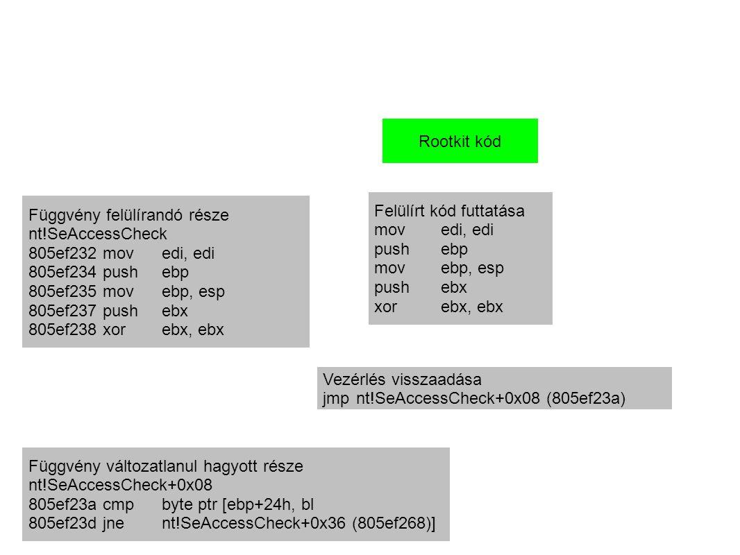 Technikák Hooking, patching Detour patching példa: nt!SeAccessCheck Függvény felülírt része nt!SeAccessCheck 805ef232 jmprootkit kód Rootkit kód Felülírt kód futtatása movedi, edi pushebp movebp, esp pushebx xorebx, ebx Vezérlés visszaadása jmpnt!SeAccessCheck+0x08 (805ef23a) Függvény változatlanul hagyott része nt!SeAccessCheck+0x08: 805ef23a cmpbyte ptr [ebp+24h, bl 805ef23d jnent!SeAccessCheck+0x36 (805ef268)] Függvény felülírandó része nt!SeAccessCheck 805ef232 movedi, edi 805ef234 pushebp 805ef235 movebp, esp 805ef237 pushebx 805ef238 xorebx, ebx Függvény változatlanul hagyott része nt!SeAccessCheck+0x08 805ef23a cmpbyte ptr [ebp+24h, bl 805ef23d jnent!SeAccessCheck+0x36 (805ef268)]