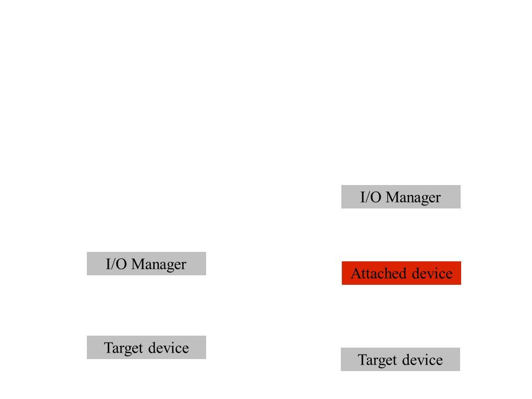 Technikák Filter driverek A driverek által létrehozott device objektumokat lehetőségünk van egymáshoz kapcsolni Az erre használható függvények: IoAttachDevice IoAttachDeviceByPointer IoAttachDeviceToDeviceStack I/O Manager Target device I/O Manager Target device Attached device