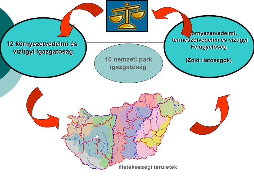 12 környezetvédelmi és vízügyi igazgatóság 12 környezetvédelmi, természetvédelmi és vízügyi természetvédelmi és vízügyiFelügyelőség (Zöld Hatóságok) illetékességi területek 10 nemzeti park igazgatóság