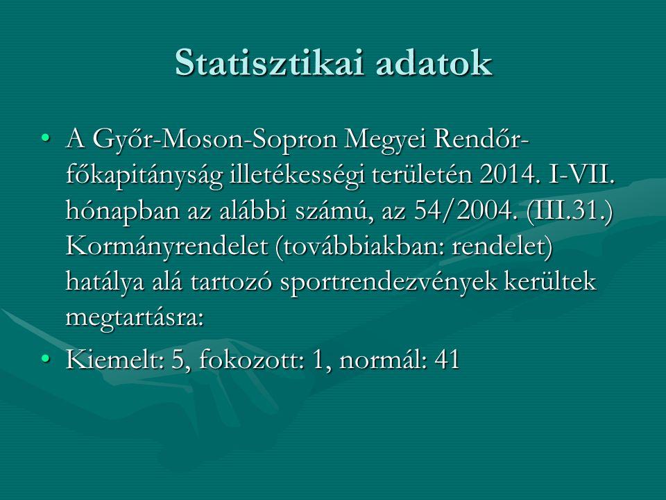 Statisztikai adatok A Győr-Moson-Sopron Megyei Rendőr- főkapitányság illetékességi területén 2014. I-VII. hónapban az alábbi számú, az 54/2004. (III.3