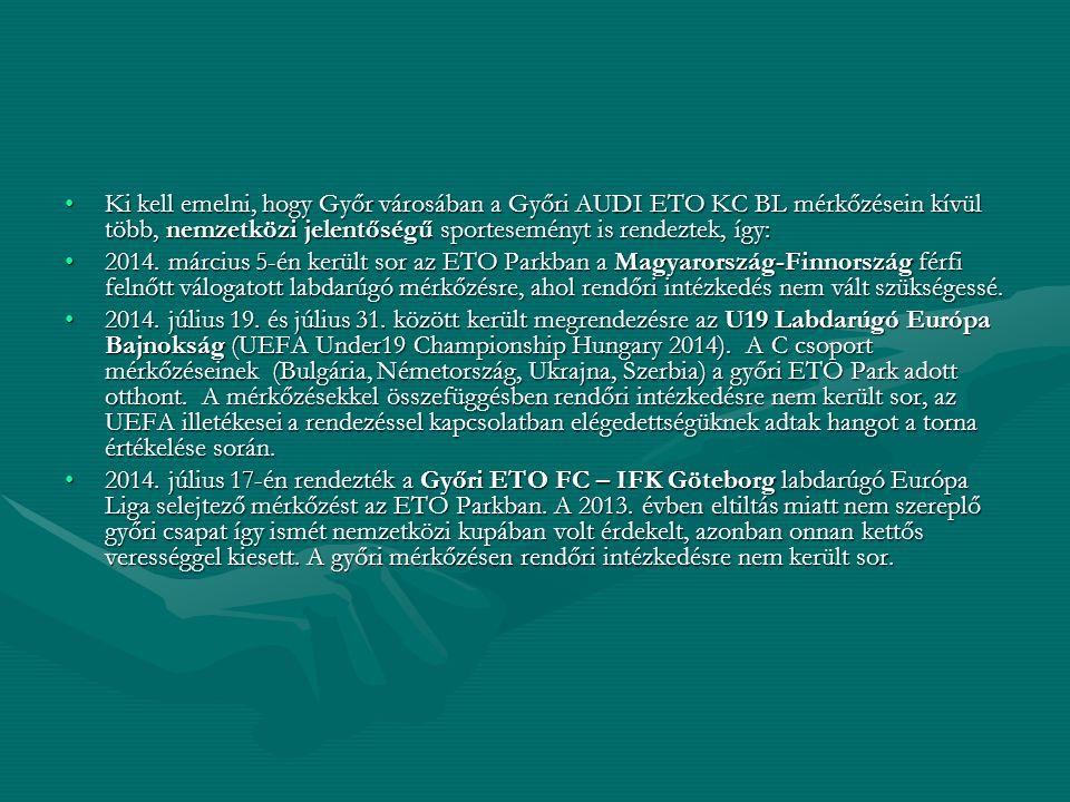 Ki kell emelni, hogy Győr városában a Győri AUDI ETO KC BL mérkőzésein kívül több, nemzetközi jelentőségű sporteseményt is rendeztek, így:Ki kell emelni, hogy Győr városában a Győri AUDI ETO KC BL mérkőzésein kívül több, nemzetközi jelentőségű sporteseményt is rendeztek, így: 2014.