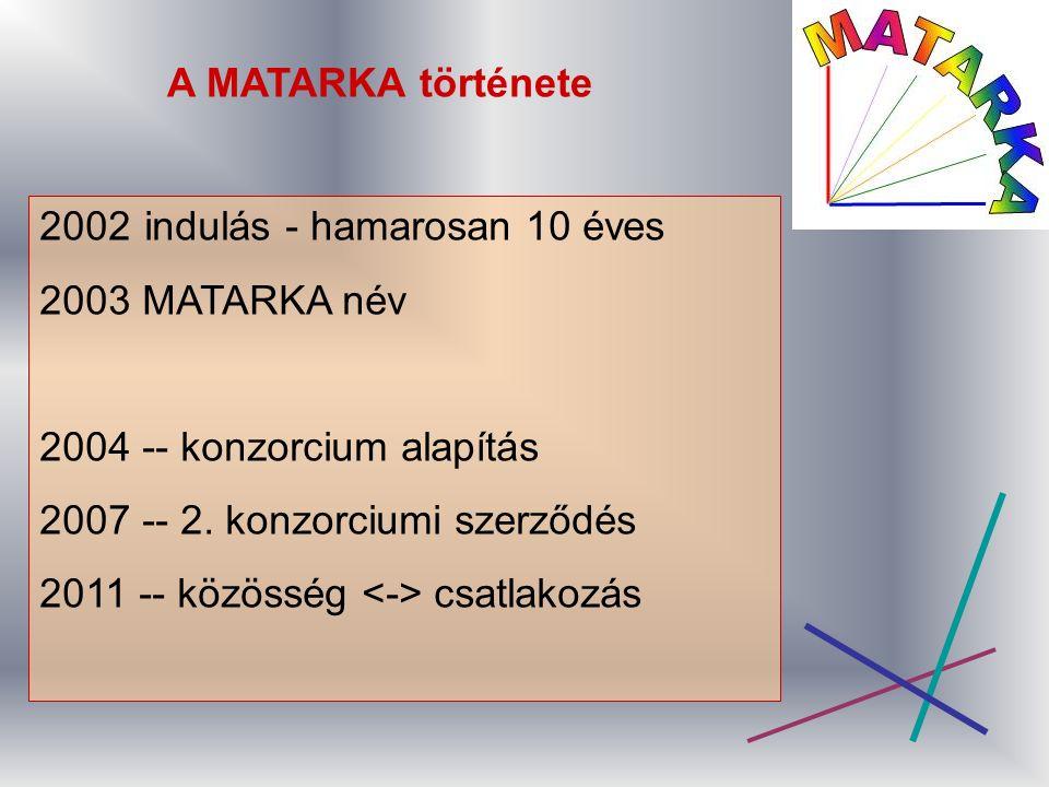 A MATARKA története 2002indulás - hamarosan 10 éves 2003 MATARKA név 2004 -- konzorcium alapítás 2007 -- 2.