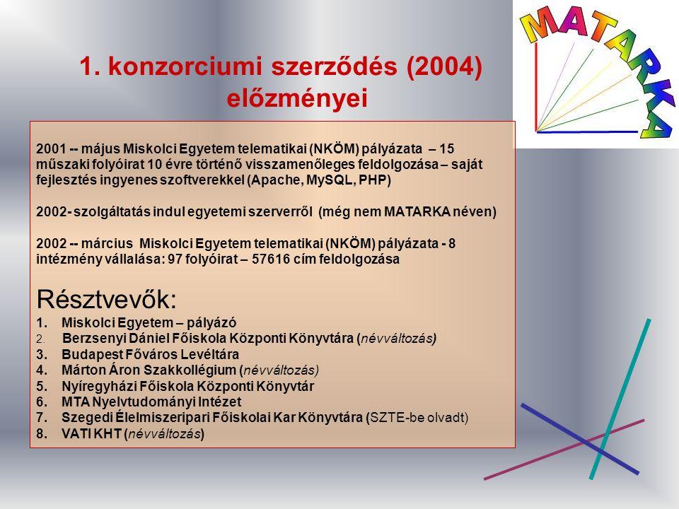 1. konzorciumi szerződés (2004) előzményei 2001 -- május Miskolci Egyetem telematikai (NKÖM) pályázata – 15 műszaki folyóirat 10 évre történő visszame