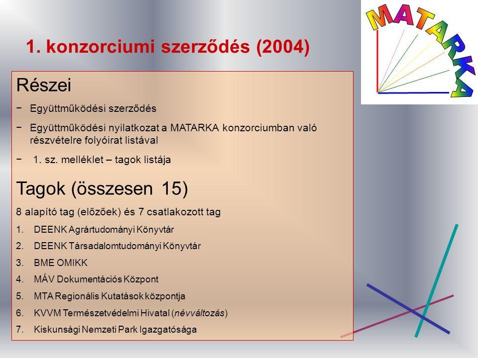 1. konzorciumi szerződés (2004) Részei −Együttműködési szerződés −Együttműködési nyilatkozat a MATARKA konzorciumban való részvételre folyóirat listáv
