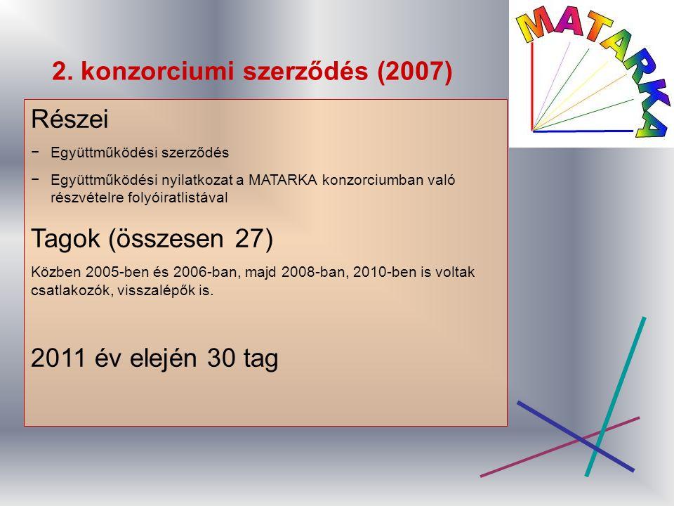 2. konzorciumi szerződés (2007) Részei −Együttműködési szerződés −Együttműködési nyilatkozat a MATARKA konzorciumban való részvételre folyóiratlistáva