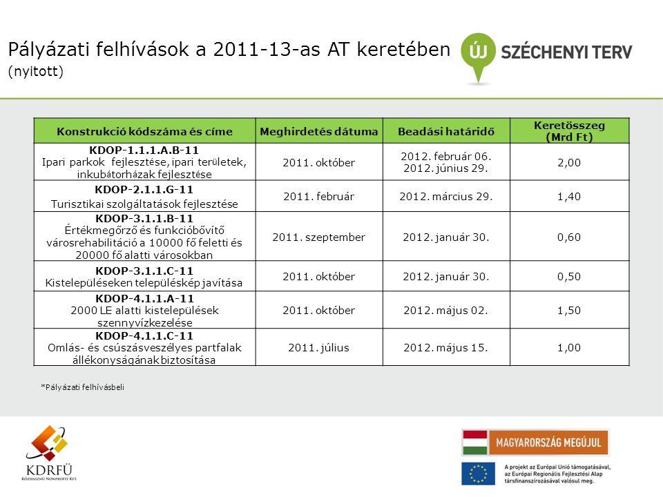 Pályázati felhívások a 2011-13-as AT keretében (nyitott) Konstrukció kódszáma és címeMeghirdetés dátumaBeadási határidő Keretösszeg (Mrd Ft) KDOP-1.1.