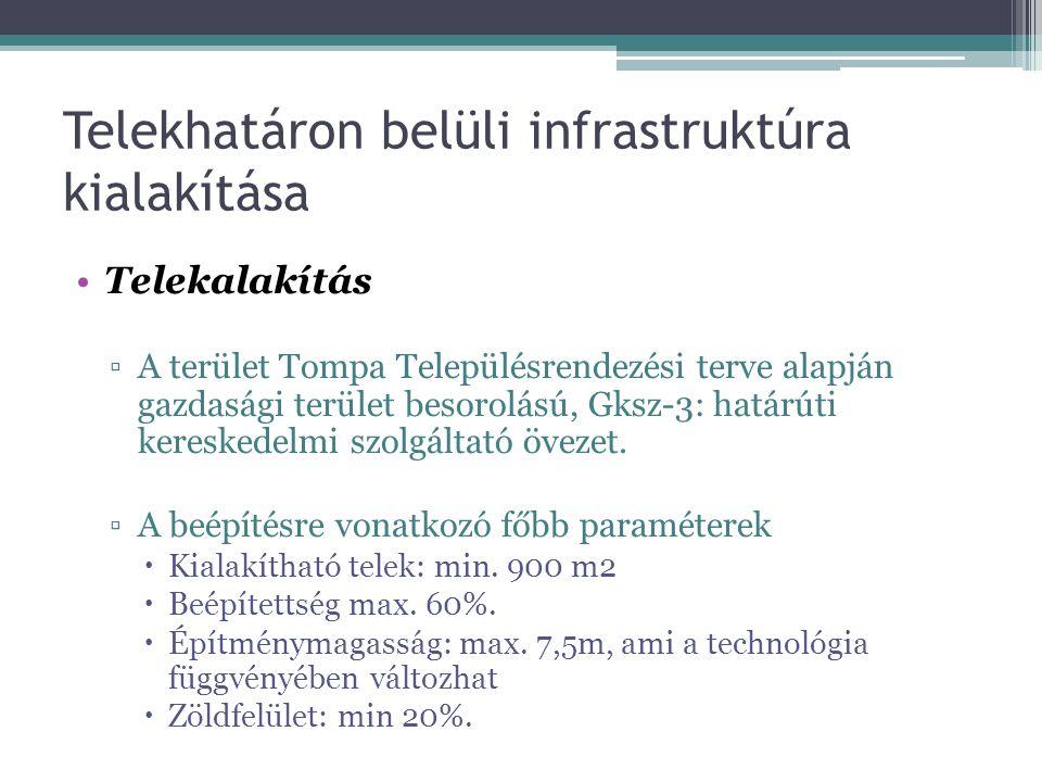 Telekhatáron belüli infrastruktúra kialakítása Telekalakítás ▫A terület Tompa Településrendezési terve alapján gazdasági terület besorolású, Gksz-3: határúti kereskedelmi szolgáltató övezet.